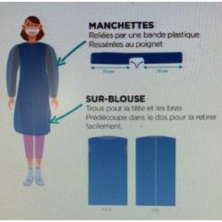Kit de protection sur-blouse + manchettes